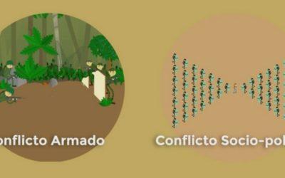 ¿Qué es la diferenciación entre conflicto armado y violencia sociopolítica?
