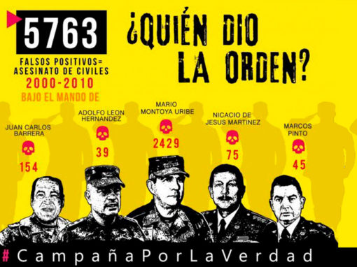 No a la censura a mural 'Quién dio la orden' #CampañaPorLaVerdad
