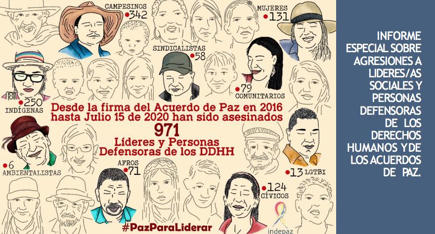 Registro de líderes y personas defensoras de DDHH asesinadas desde la firma del acuerdo de paz